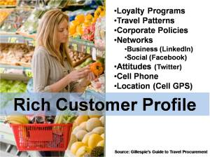 Rich Customer Profile