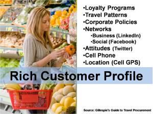 Rich Customer Profile