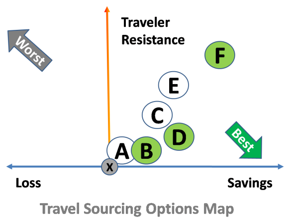 Travel Sourcing Options Map