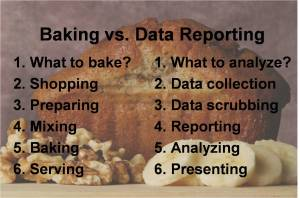 Baking and Data Reporting