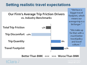 Trip Friction benchmarks as a recruiting tool