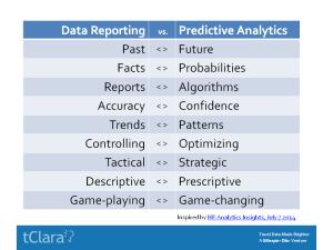 Data Reporting vs. Predictive Analytics