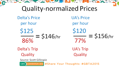 Quality-normalized Prices